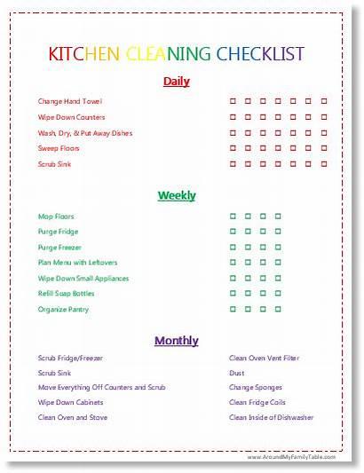 Checklist Cleaning Kitchen Schedule Daily Schedules Weekly