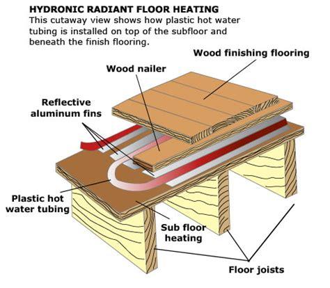 radiant floor heating electric hydronic radiant floor