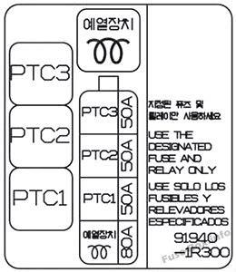 Fuse Box Diagram Hyundai Accent
