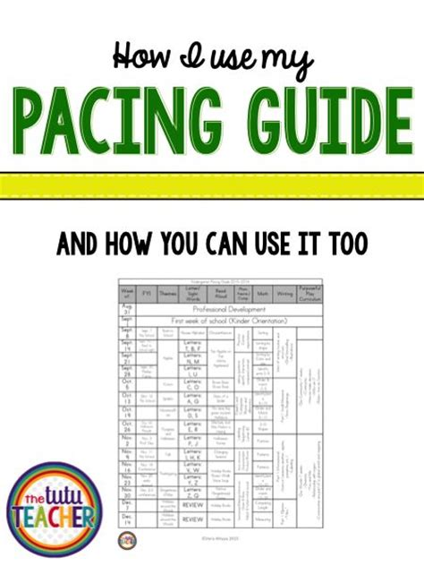 pacing guide the world s catalog of ideas