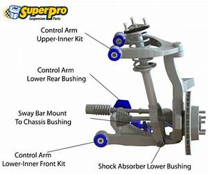 Superpro Suspension Parts And Poly Bushings Forhonda Cr