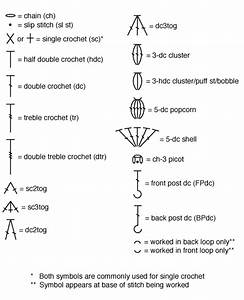 Crochet Chart Symbols