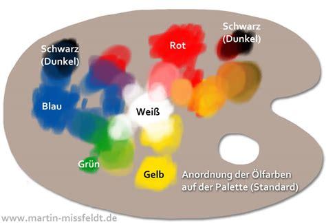 Welches Sind Die Grundfarben by 214 Lmalerei Technik Tipps Anleitung F 252 R Anf 228 Nger