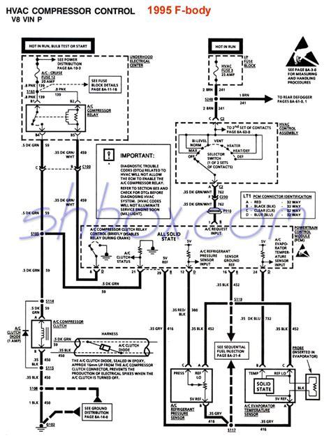 Compressor Question Camaroz Message Board