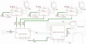 Mendel Electronic Wiring