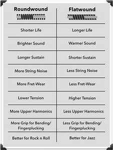 Guitar Strings 101  The Definitive Guide For Acoustic  Electric