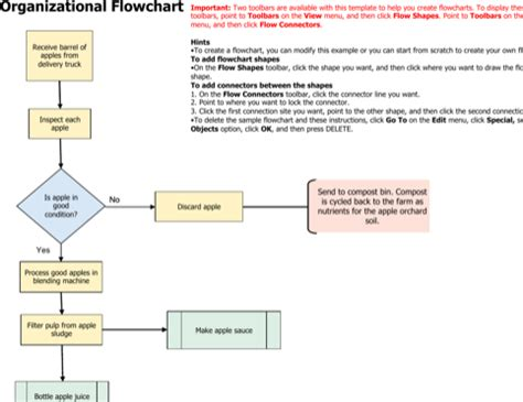 Organization Flow Chart Template Excel by Excel Organizational Chart Templates For Free