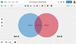 Venn Diagram Template For Easy Problem Solving