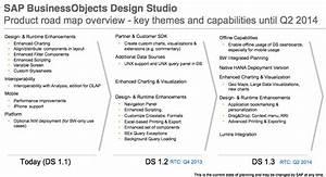 HackingSAP.com » Design Studio updated roadmap January 2014