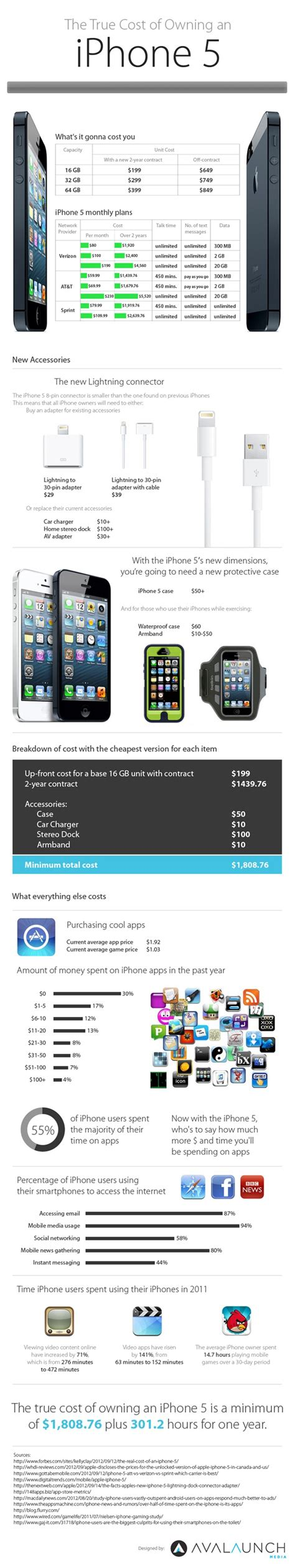 cost of iphone 5 buying a subsidized iphone 5 with a two year contract can