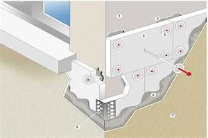 Materiaux Pour Isolation Exterieur : isolation thermique mur ext rieur comment isoler ~ Dailycaller-alerts.com Idées de Décoration