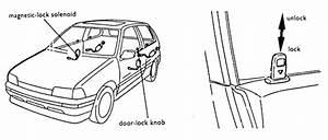 Komponen Otomotif  Power Window  Central Door Lock Dan