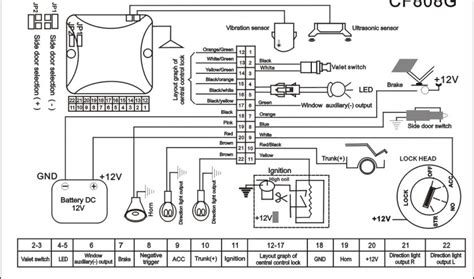 Viper Alarm Wiring Diagram Installation Manual