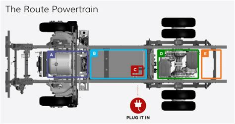 Wrightspeed Combines Gas Turbine And Batteries For Big