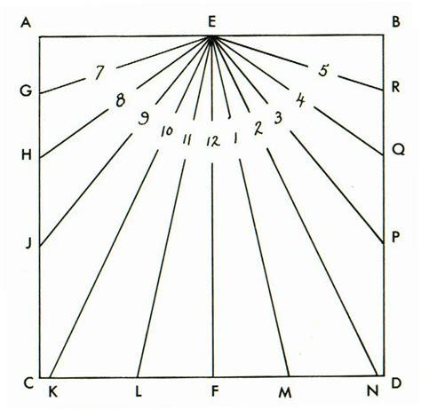 sundial template sundial calculator