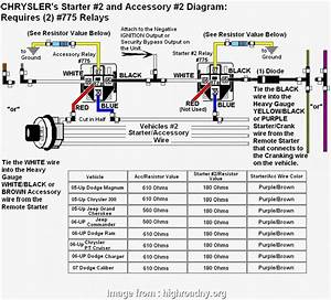 07 Dodge Caliber Starter Wiring Diagram Practical Remote