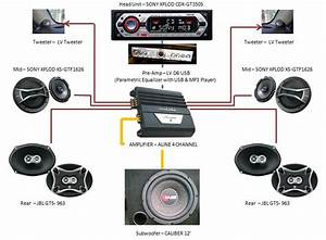 Car Electronics 2013  Complete Car Audio System