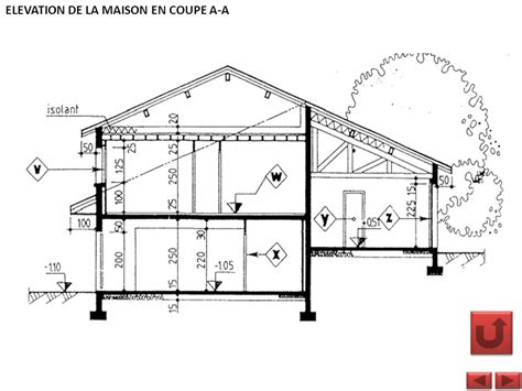 plan de coupe maison plan de coupe maison 28 images pin static plans for hearse on maison commune ivanov