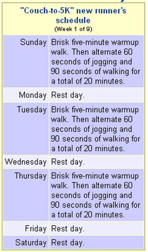 to 5k schedule the journey of a running green cool running to