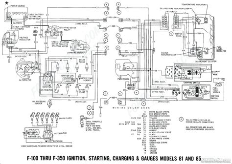 Starter Wiring Diagram 1984 Ford by 1984 Ford F 150 Wiring Diagram Wiring Diagram Database