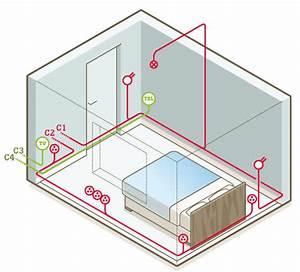 Nombre De Prise Par Disjoncteur : tout savoir sur le circuit lectrique dans le bureau la ~ Premium-room.com Idées de Décoration