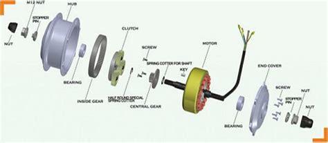 Electric Motor Diagram by Motor Tuning