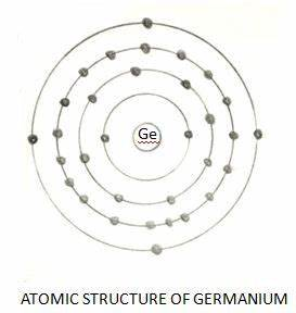 Semiconductor & PN Junction Diode: Basics and Terminology