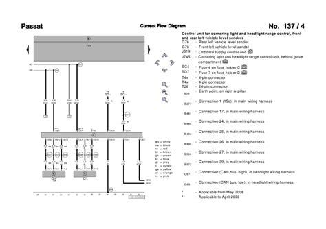 vw passat 3c bi xenon wiring diagram