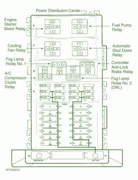 2009 Jeep Grand Fuse Diagram by 1999 Jeep Power Distribution Fuse Box Diagram