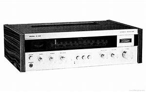 Superscope R Fm Stereo Receiver Manual
