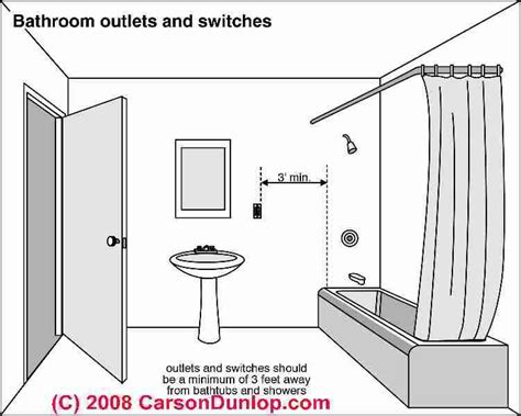 Typical Bathroom Electrical Layout by Bathroom Electrical Outlet Location Search