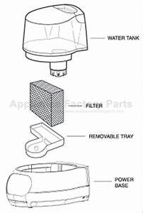 Relion Humidifier Cleaning Instructions