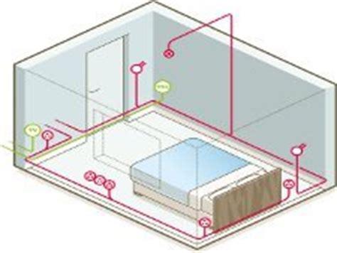 schema electrique chambre schema electrique chambre