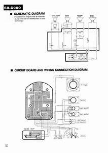 Technics Sb-g900