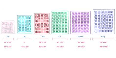 size quilt measurements pre cut what size quilt does it make