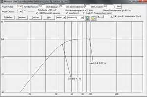 Lautsprecher Frequenzweiche Berechnen : 0 20 hifi bildergalerie ~ Themetempest.com Abrechnung