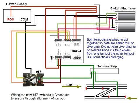 Large Layout Wiring by Wiring An Atlas 6924 N D Board W 57 Switch O