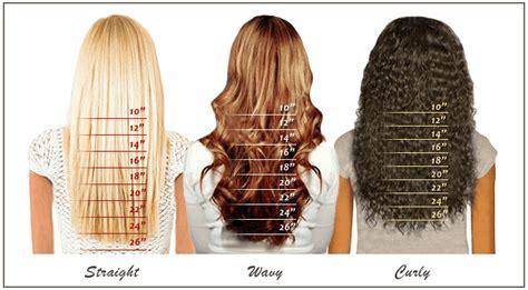 human hair extension length chart  storenvy