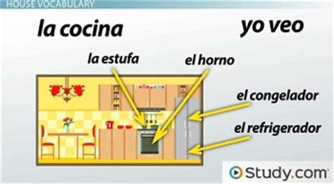 Spanish Vocabulary For Household Items  Video & Lesson