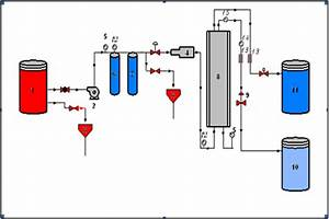 Schematic Diagram Of The Pilot Plant  1  Feed Water Tank