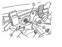 Repair Guides ponents & Systems