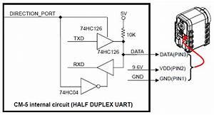 Half Duplex To Full Duplex Conversion
