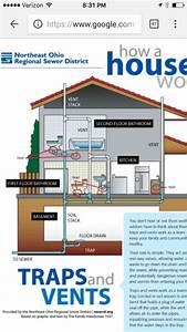 Home Wohnideen Von Lauren Smith Auf Science