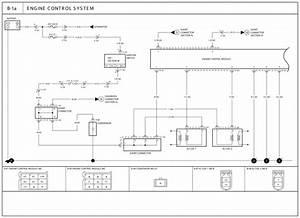2002 Kia Rio Engine Wiring Diagram