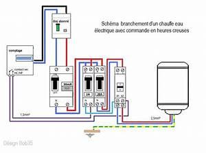 Probleme Chauffe Eau Electrique : contacteur jour nuit pour chauufe eau ~ Melissatoandfro.com Idées de Décoration