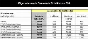 Steuern Berechnen Lohn : uncategorised gemeinde st niklaus ~ Themetempest.com Abrechnung