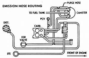 Chevy 350 Transmission Vacuum Diagram