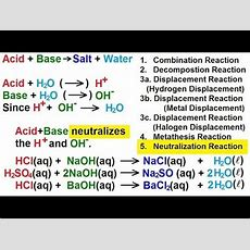 Chemistry  Acid Base Reaction &chemical Equations (13 Of 38) Types Of Reactions Vii Youtube