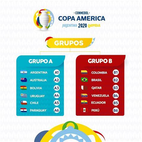 Бразилия разгромила венесуэлу на старте кубка америки — 2021. Calendario, formato y horarios de la Copa América 2021