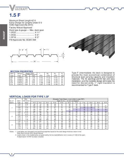 vulcraft deck design exle 4830 vulcraft steel deck